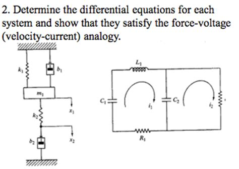 differential equation for voltage across a resistor differential equation for voltage across 28 images write a second order differential