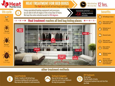 bed bugs treatment cost bed bug heat treatment in houston texas