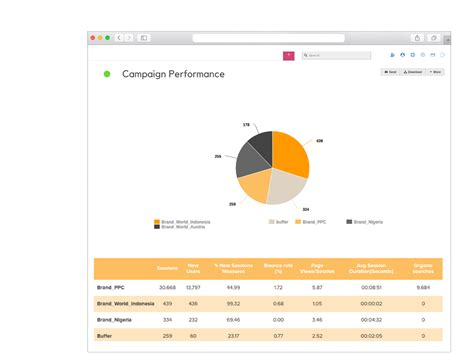 google analytics report templates