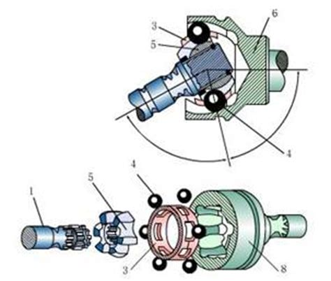 constant velocity joint cv joint