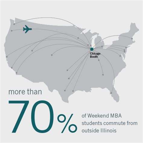Booth Mba Employment Statistics by Weekend Mba The Of Chicago Booth School Of