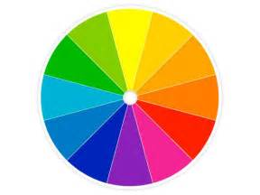 Designer Colours by Color Wheel Primer Hgtv