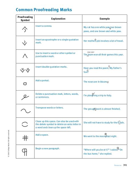 Common Proof Letter 3 common proofreading marks graphic organizer