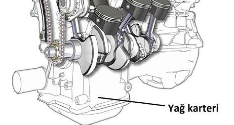 motor yaglama sistemi nedir nasil calisir ne ise yarar