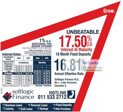 Letter Of Credit Charges In Sri Lanka Softlogic Finance Fixed Deposit Rates 24 Jul 2012