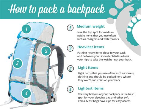 Tips On Packing For A Hiking Trip by How To Pack A Backpack For A Comfortable Hiking Experience