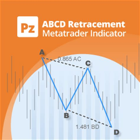 abcd pattern indicator mt4 download free abcd retracement metatrader indicator