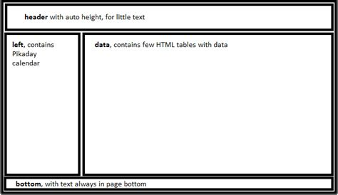 header layout in css html two columns liquid layout with header and footer