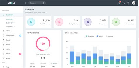 dashboard template top 22 free responsive html5 admin dashboard templates