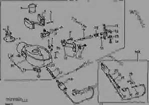marvel schebler tsx carburetors diagram marvel schebler carburetor venturi elsavadorla