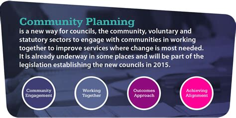 community planning toolkit home community planning toolkit