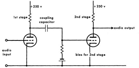 the reactance of a coupling capacitor at dc voltage is coupling capacitors