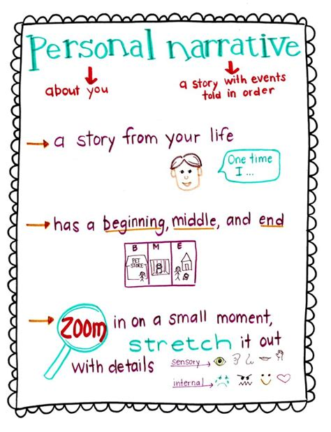 personal narrative essay sle personal narrative writing anchor charts charts and for