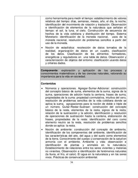 curriculo educacion primaria bolivariana slideshare curriculo educacion primaria