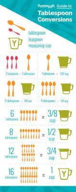 How Many Table Spoons Are In An Ounce by 25 Best Ideas About Teaspoon Measurement On