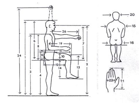 dasar perancangan meja dan kursi ergonomis