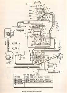 wiring diagram for 1957 panhead wiring get free image