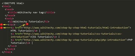html tutorial lessons html tutorial navigation tag in html html5 html code