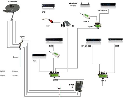 swm setup diagram 7 best images of directv swm setup diagram directv swm 8