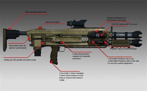 gun designs gun design