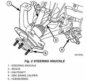 dodge ram 1500 4x4 how to remove cv joint on dodge ram 1500