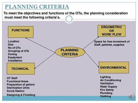 what is ots in floor plan what is ots in floor plan best free home design idea