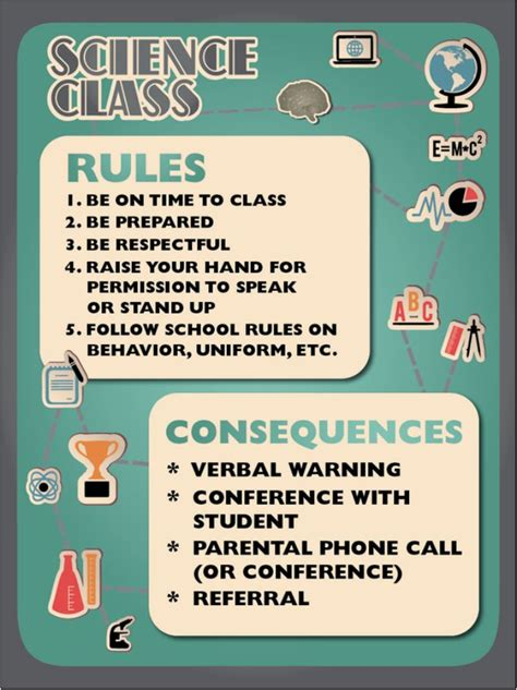 Class Rules Memes - best 25 class rules memes ideas on pinterest classroom