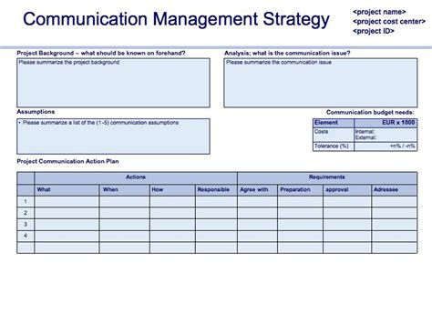 communication management plan template prince2 in practice communication plan update henny
