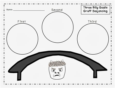 3 Billy Goats Gruff Sequencing Worksheet by Free Coloring Pages Of Billy Goat Gruff Troll
