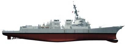 Custom Poly Avante Mk Ii Yellow custom uss destroyer upgrade project hisstank