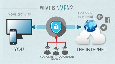 Email Server Ip Address Lookup My Vpn Ip How To Open When It Is Blocked By Server