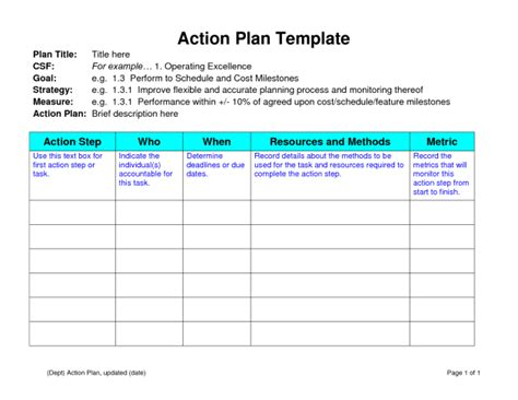 effective business plan template effective plan template with table layout helloalive