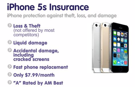 top  iphone  insurance warranty options compared