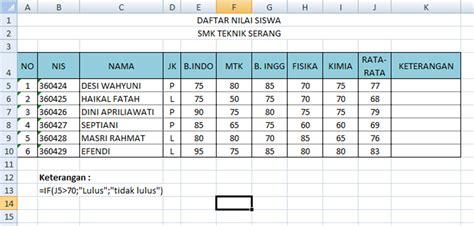 Kupas Tuntas Matematika Keuangan Dengan Ms Excel rumus fungsi excel untuk menentukan nilai rata rata menggunakan rumus dan fungsi dasar hitung