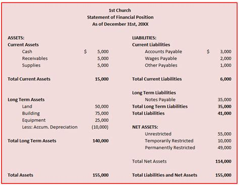 church income statement template church accounting book church accounting software guide