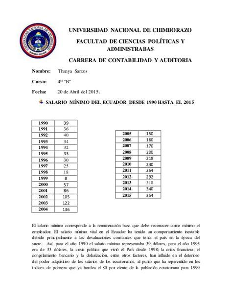 cual es el sueldo basico en ecuador 2016 sueldo basico en el ecuador salario minimo desde 1990