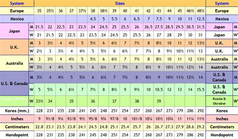 shoe size chart international insta golf shoes international size chart insta golf shoes