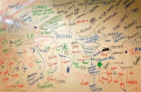 pattern notes and mind maps pattern mind map 12d pattern pinterest