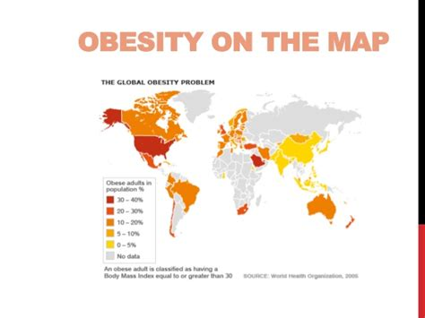 80 Square Meters by Top 10 Obese Countries In The World