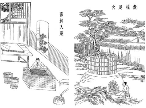 How Did Ancient China Make Paper - top 15 things china invented