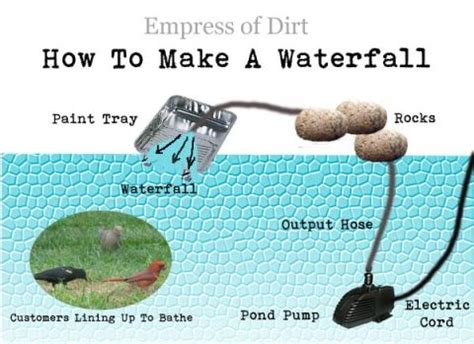how to make a small backyard pond advice for starting a new garden pond gardens small garden ponds and pond waterfall