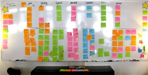 project management tips for marketing teams whiteboard