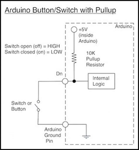 how to use pull up resistor arduino buttons for arduino controls