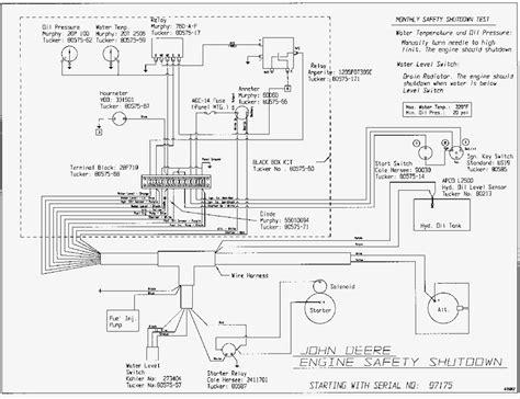 annunciator panel wiring diagram rslogix diagram wiring