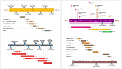 The World S 1 Free Timeline Maker For Powerpoint Just Got Better Prlog Office Timeline Free