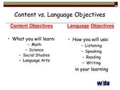 Interactive Wida Standards Lesson Plan Template Esl Eld Ell Lesson Plan Templates Lesson Eld Policy Template