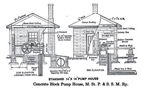 pump house plans hvcc pump house the deep river railroad