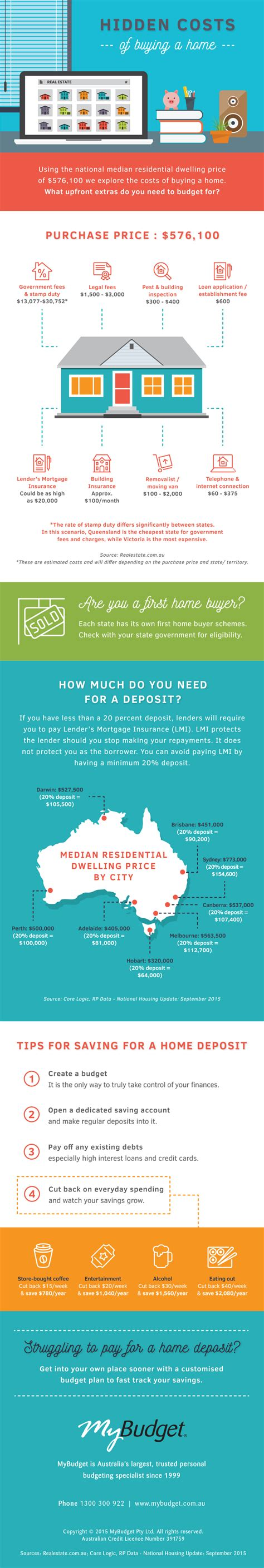 what is the typical deposit for buying a house mybudget blog hidden costs of buying a home infographic