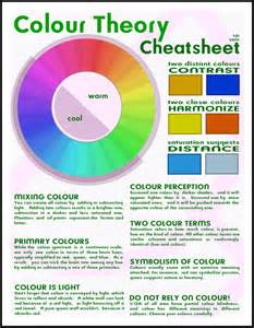 color theory definition colour theory gcse design