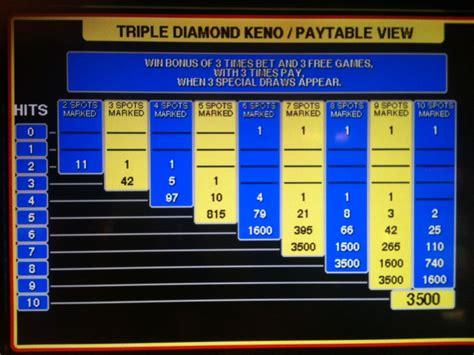 triple diamond keno wizard  odds
